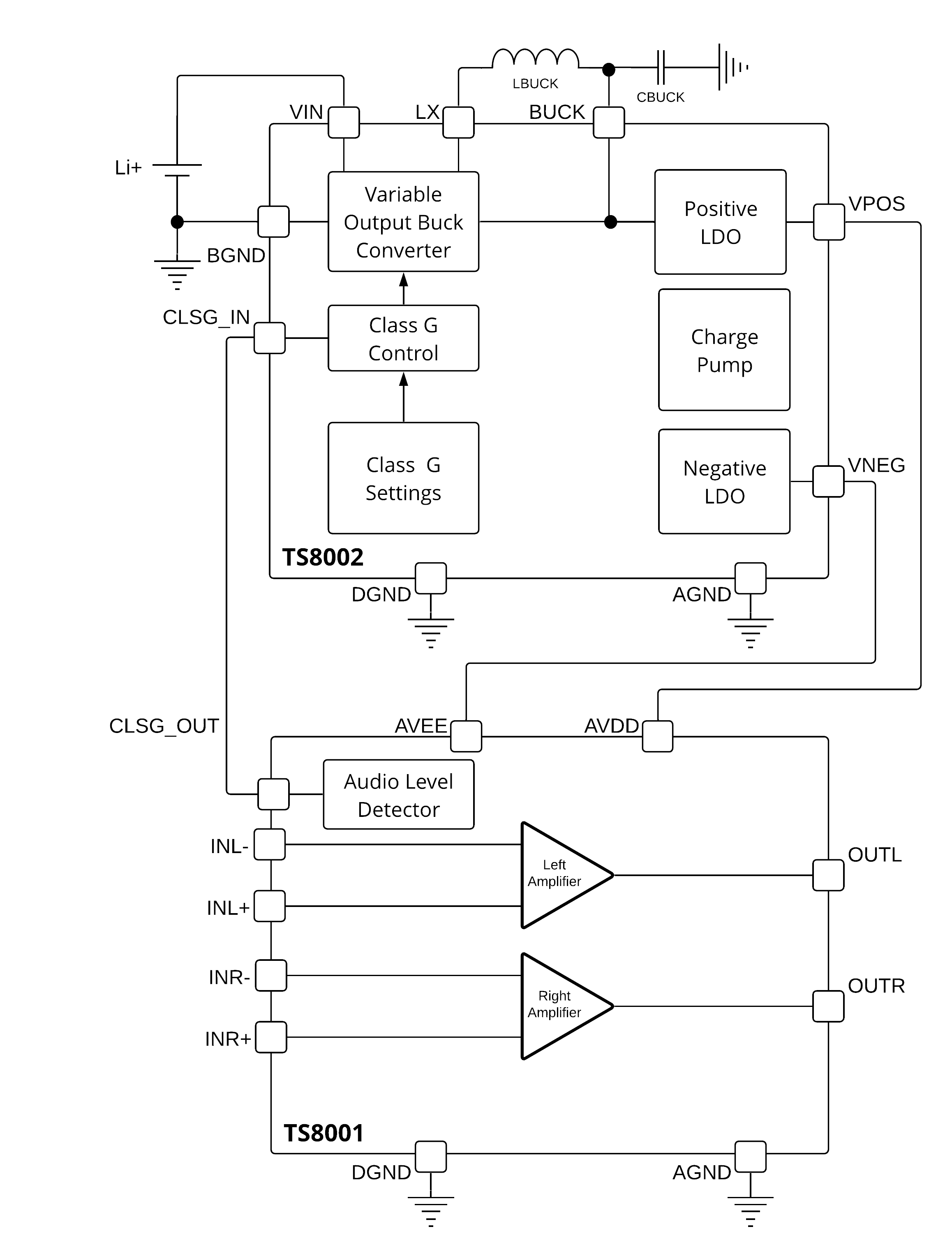 Typical Application Diagram